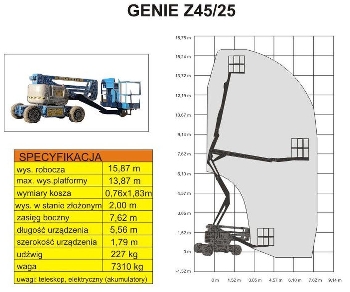 GENIE Z-45/25 - schemat podnośnika
