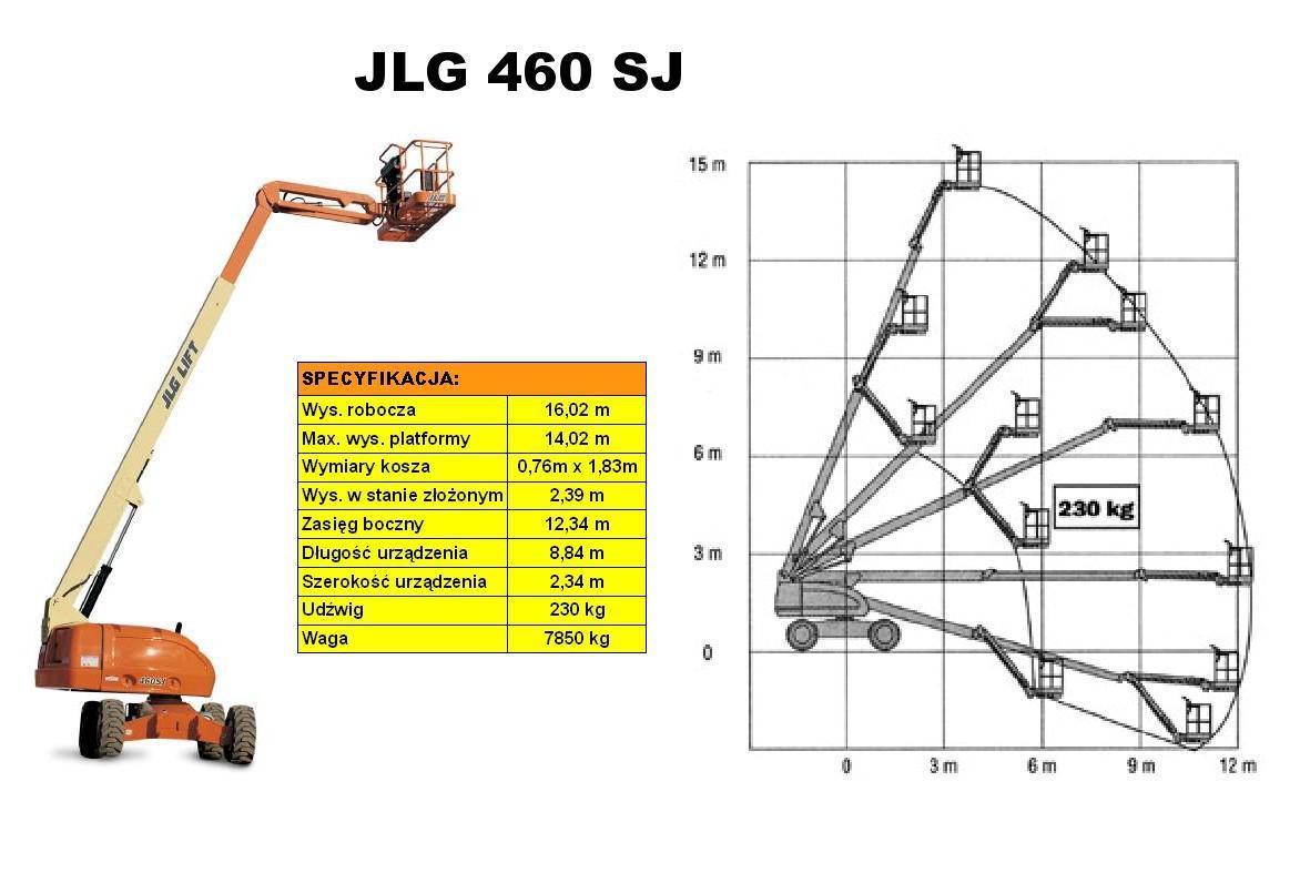 podnośnik JLG 460SJ - schemat