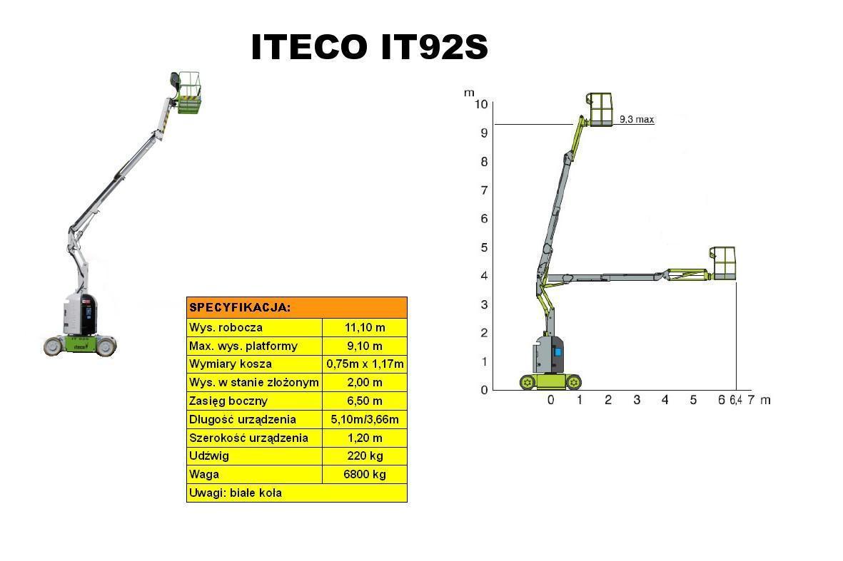 ITECO IT92S schemat