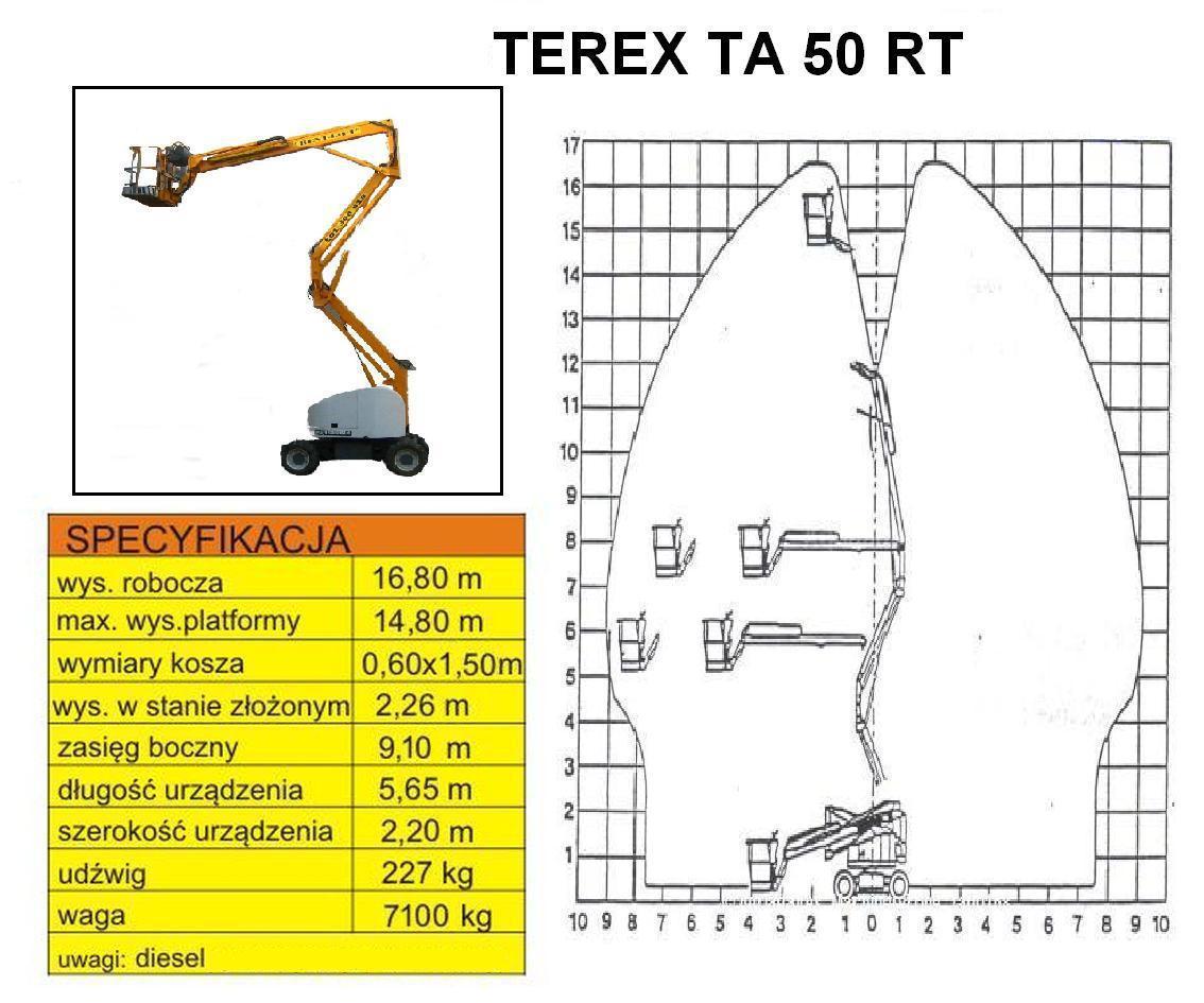 podnośnik TEREX TA 50 RT - wykres