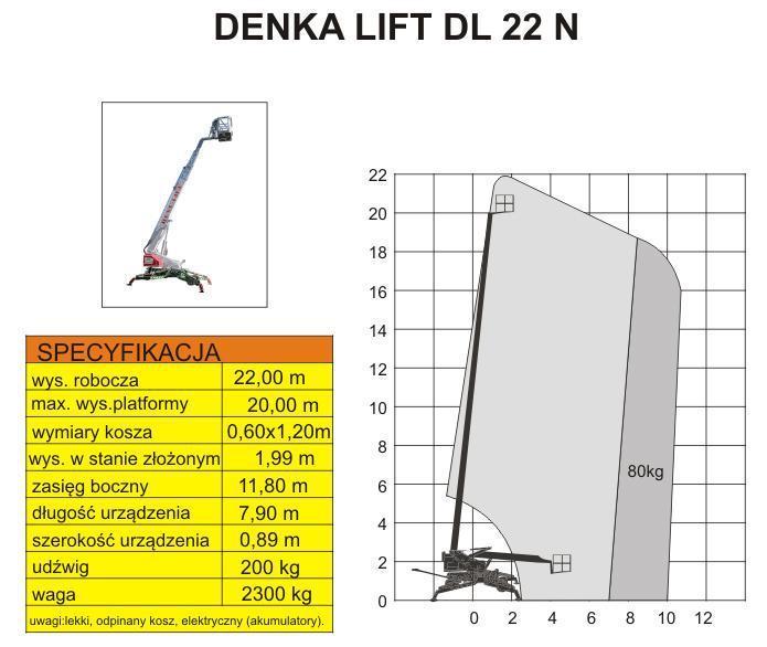 DENKA LIFT DL21T schemat i specyfikacja
