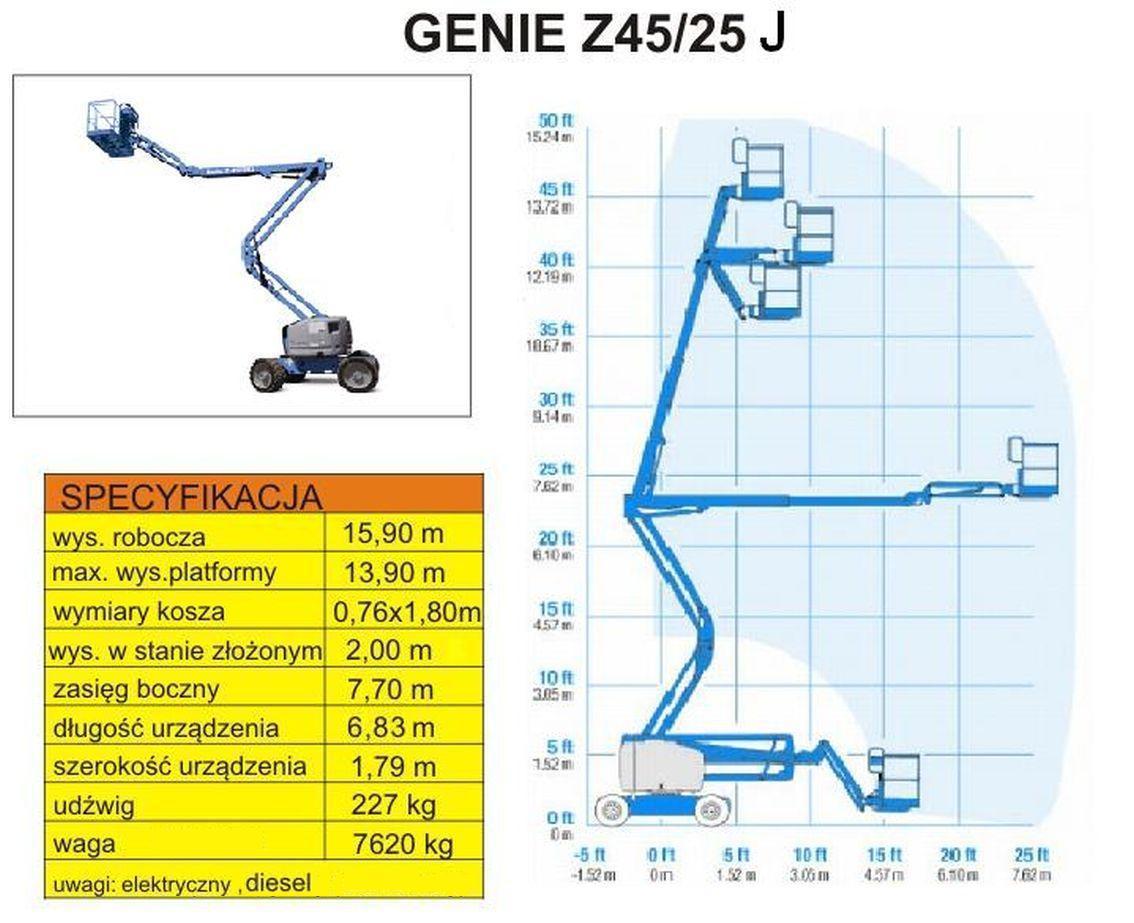 schemat podnośnika GENIE Z-45/25J