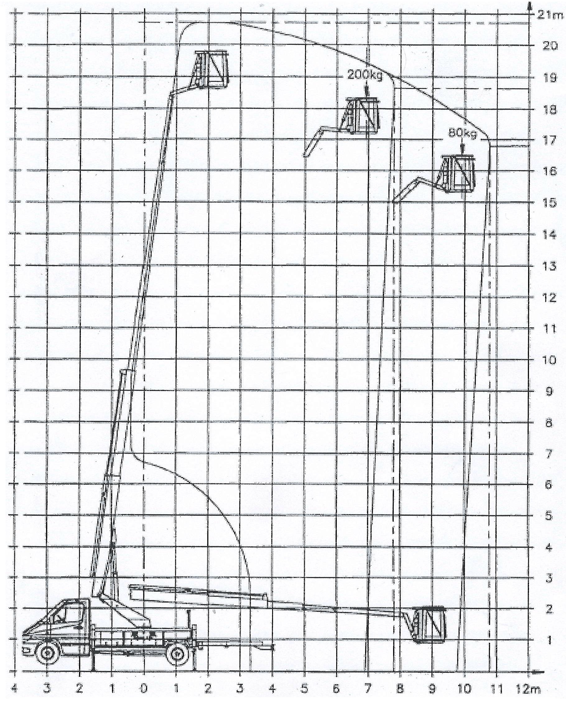 DENKA LIFT DL21T schemat