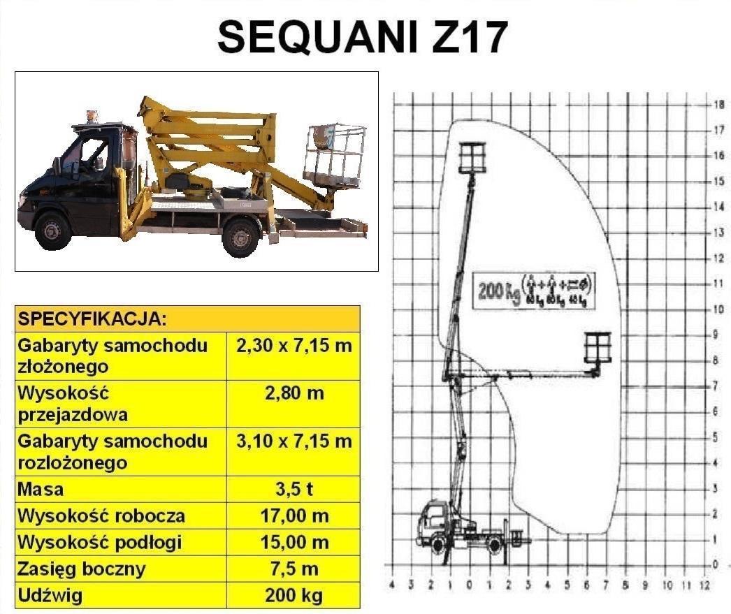 SEQUANI Z17 – 17m o udźwigu 200kg