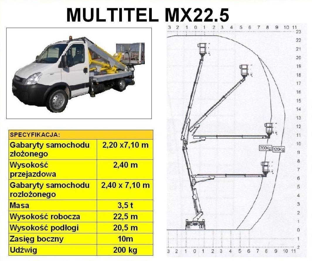 MULTITEL MX22.5 – 22,5 m o udźwigu 200kg