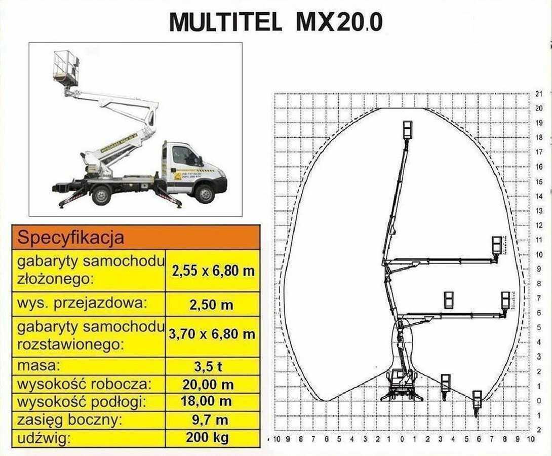 MULTITEL MX20 – 20 m o udźwigu 200kg