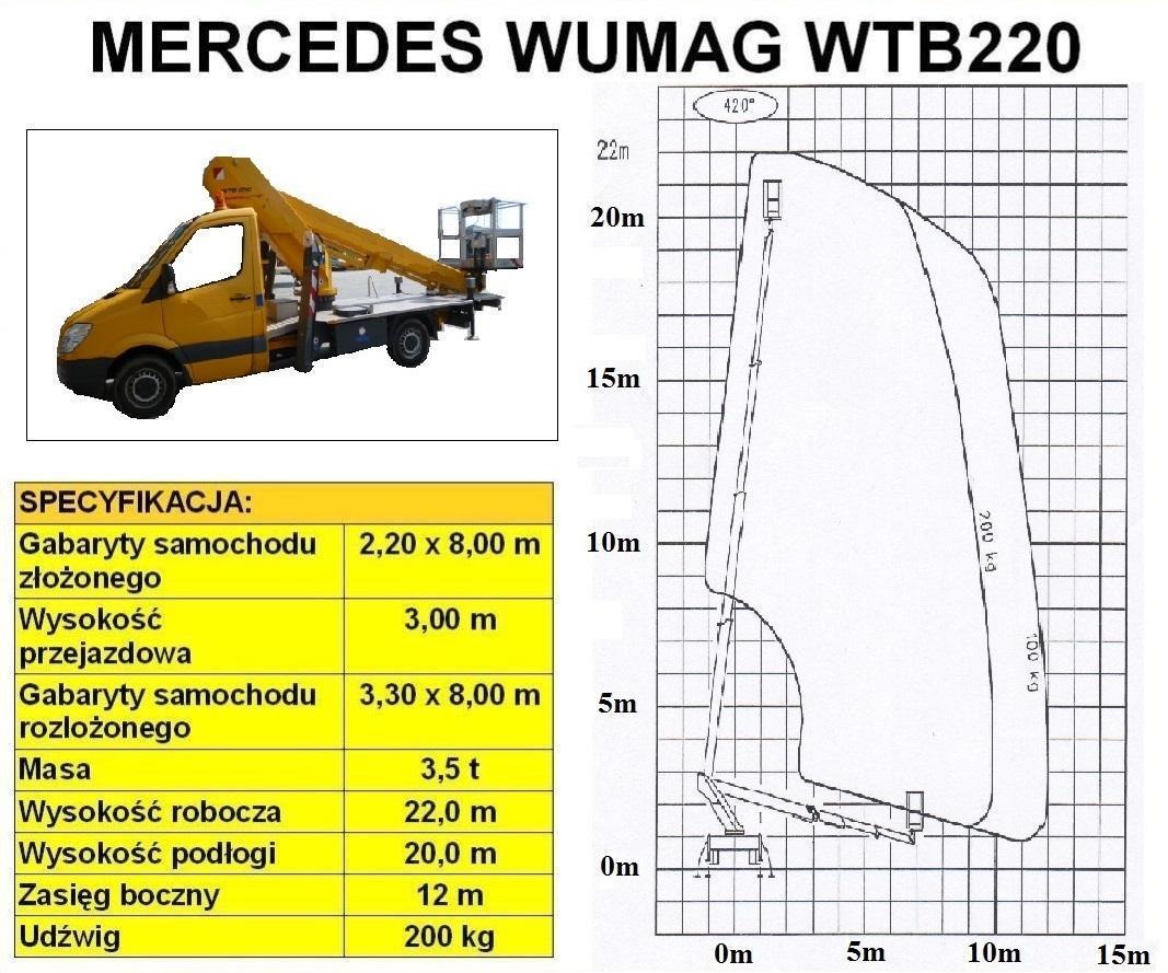 MERCEDES WUMAG WTB220 – 22m o udźwigu 200kg