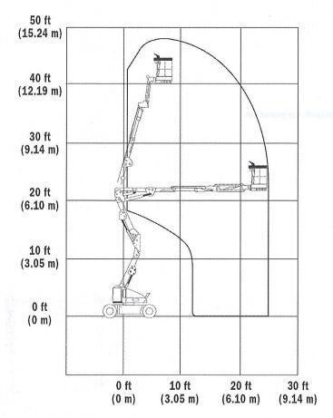 JLG E400AJPN schemat